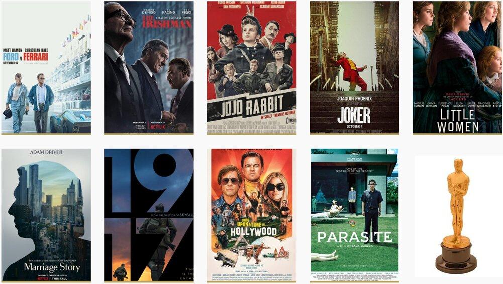Оскар-2020. Найкращі фільми