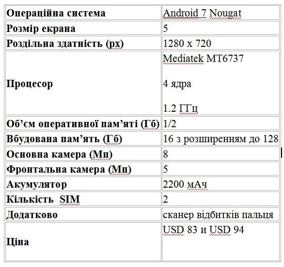 panasonic-p100-2.jpg (88.01 Kb)