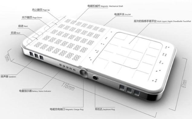 smartphone-for-blind-people.jpg (26.89 Kb)